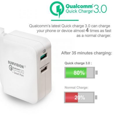 2 Port Wall Charger With Quick Charge 3.0 USB